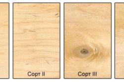 Полы из фанеры на деревянный пол