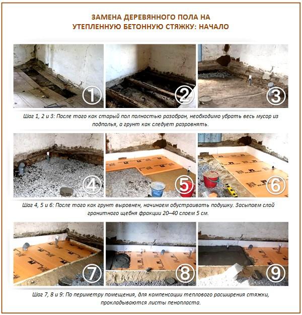 как заменить деревянные перекрытия на бетонные
